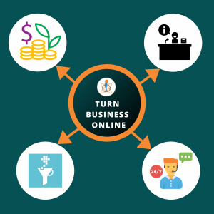 grow online business with us