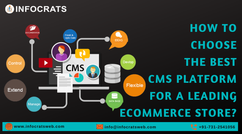 How to choose the best CMS for a leading E-commerce App